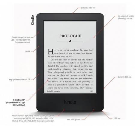 Amazon Kindle 6 функционал